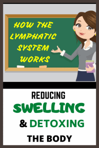 How the lymphatic system works to reduce swelling and detox the body