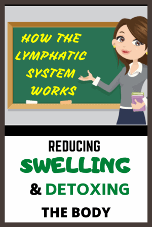 How the Lymphatic System Works video Reducing Swelling and detox - Albuquerque - Pain & Swelling Solutions
